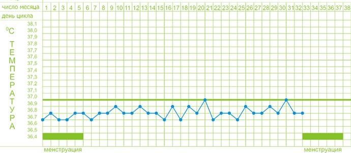 схема графика